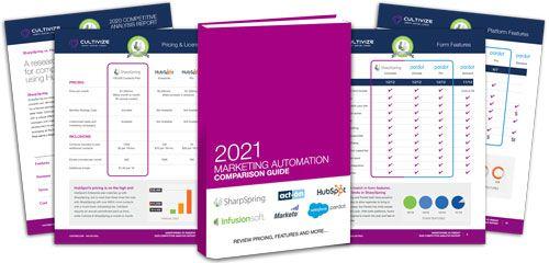 CRM 2021 Comparison Guide
